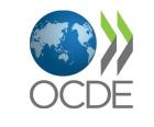 OCDE Stat
